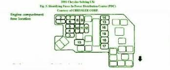 similiar 2001 chrysler sebring parts diagram keywords 2001 chrysler sebring fuse box diagram