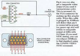 xbox 360 av cable wiring diagram wirdig vga to av wiring diagram get image about wiring diagram
