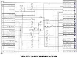 1998 mazda mpv wiring diagram 1998 wiring diagrams online 1996 mazda mpv wiring diagram
