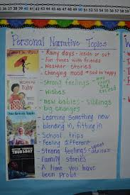 Topic Chart For Writing Helping Students To Discover Writing Topics Third Grade