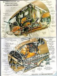 17 best images about cutaway jet engine battle of cutaway art of the nose of a b17 ur
