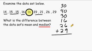 Find The Difference Of A Data Sets Mean And Median