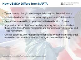 Nafta Vs Usmca Comparison Chart A View From Canada On The New Usmca Seeking Alpha
