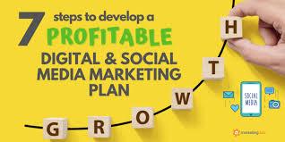 7 Steps to Develop a Profitable Social Media & Digital Marketing Plan in  2021   Marketing Nutz Digital Social Media Training Consulting Agency