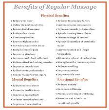 massage list