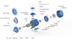 a exploded view for parts of 3 phase induction ac motor