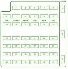 impala fuse box diagram image wiring diagram similiar 99 mustang fuse panel diagram keywords on 2001 impala fuse box diagram
