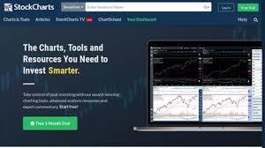 Stockcharts Free Charts Stockcharts Reviews 6 Reviews Of Stockcharts Com Sitejabber