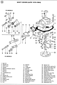 similiar harley 4 speed transmission exploded view keywords harley 5 speed transmission diagram likewise harley 4 speed