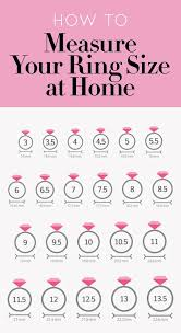 Womens Ring Size Chart Cm A Guide For How To Measure Your Ring Size At Home Measure