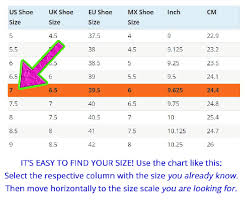 European Conversion Clothes Online Charts Collection