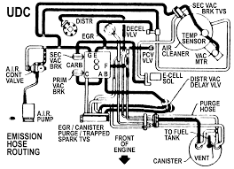 1985 s10 fuse box c fuse block diagram wiring diagrams chevy c 1991 Chevy S10 Pickup Fuse Box Diagram solved where is the fuse box on a s blazer l fixya is there any way to Chevy Fuse Panel Diagrams