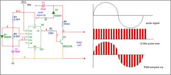 pwm pam ppm using ic engineersgarage pulse amplitude modulation pam jpg