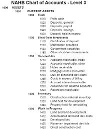 9 Sample Consulting Company Balance Sheet Accounts Chart