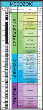 Geologic Time Scale   Know It All R  Hays Cummins   Miami University Geologic Time Scale Analogy