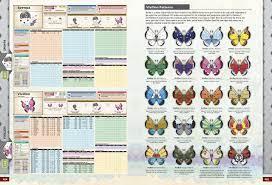 Pokémon Ultra Sun & Pokémon Ultra Moon Edition: The Official National  Pokédex (Pokemon (Prima Official Guide/Official Pokedex Guide)) : Pokemon  Company International: Amazon.de: Bücher