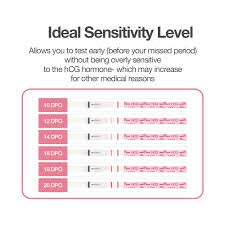 Pregnancy Test Sensitivity Chart 2017 Easy Home Pregnancy Hcg Urine Test Strips Kit Fsa Eligible Powered By Premom Ovulation Predictor Ios And Android App 20 Pack