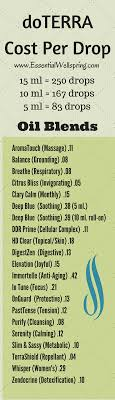 doterra price sheet doterra essential oils cost per drop essential well spring
