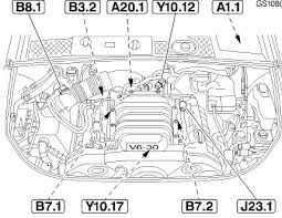 audi s3 engine bay diagram audi wiring diagrams