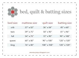 Twin Bed Quilts – boltonphoenixtheatre.com & ... Twin Bed Comforter Sets Cheap Twin Bed Blanket Dimensions Size Chart  For Beds Quilts And Batting ... Adamdwight.com