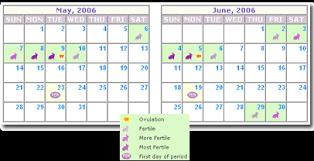 Ovulation Calendar Mymonthlycycles