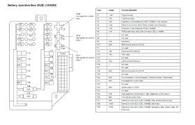 nissan cube fuse box wiring diagram 2011 nissan altima fuse box diagram at 2011 Nissan Altima Fuse Box