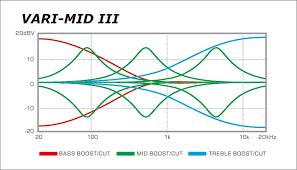 ibanez k5 wiring diagram ibanez image wiring diagram electric basses k5 k5 fieldy ibanez guitars on ibanez k5 wiring diagram