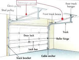 replacing garage door spring replace garage door spring modern on exterior intended torsion chart replacing garage