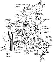 Repair guides engine mechanical description rh v8 engine exploded view car engine exploded view