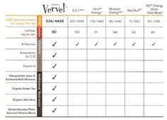 Vemma Levels Chart 10 Best Vemma Get Healthy Images Healthy Energy Drinks