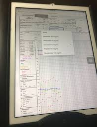 Veterinary Anesthesia Monitoring Chart The Oliver Frey Anesthetic Record Vet Clinics Vet