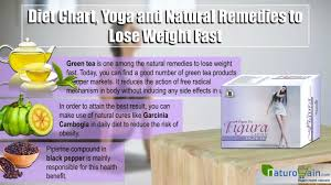 Ppt Diet Chart Yoga And Natural Remedies To Lose Weight