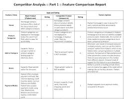 Competitive Analysis Matrix Template Competitor Ux Competitor Analysis Example Ux Competitive