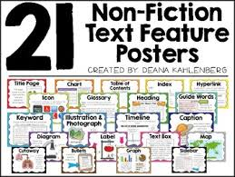 Nonfiction Text Features Anchor Chart Printable Nonfiction Text Features Anchor Chart Printable Www
