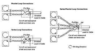 loop detector wiring diagram wiring diagram 2 Wire Smoke Detector Wiring Diagram loop detector wiring diagram traffic detector handbookthird editionvolume ii simplex 2 wire smoke detector wiring diagram