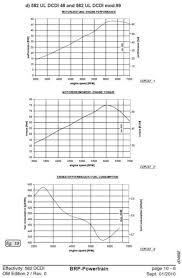 Rotax 912 Fuel Consumption Chart Rotax 2stroke Max Rpm Debate Engines And Props