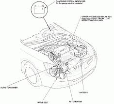 together with Honda Odyssey Timing Belt Replacement Cost Estimate in addition  also Serpentine belt   Automotive illustrated glossary moreover Honda Odyssey Serpentine Belt Replacement Cost Estimate together with Serpentine Belt Diagram 2007 Honda Odyssey   Fixya within 2004 in addition Honda Odyssey Parts   PartsGeek further 2007 Odyssey Serpentine Belt Issue   YouTube also  also  besides How do I replace the serpentine belt on 2004 honda CRV. on 2004 honda odyssey serpentine belt repment