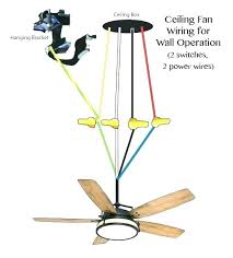 ceiling fan wiring red wire today wiring diagram ceiling fan wiring schematic ceiling fan wiring red wire