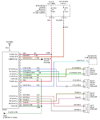 2002 dodge durango stereo wiring diagram wiring daigram dodge durango wiring diagram pdf 2002 ram radio wiring diagram diagrams schematics beautiful dodge durango