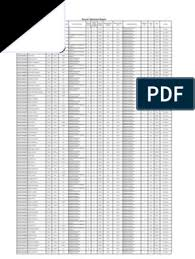 MCAER UG Admission 2013-14 Round 1 Allotment List