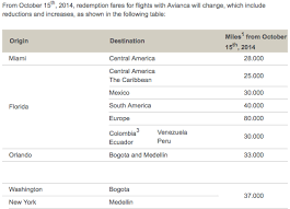 Medellin Airport Chart Avianca Lifemiles Award Chart Changes One Mile At A Time