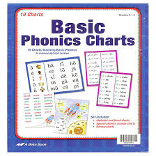 Abeka Basic Phonics Charts Second Harvest Curriculum