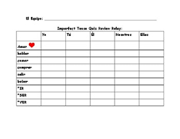 Imperfect Tense Quiz Review Relay For Spanish
