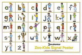 Jolly Phonics Alphabet Chart Free Printable 46 Detailed Zoo Phonics Alphabet Chart