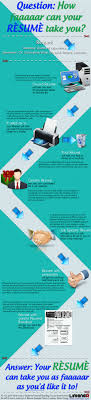 120 Best 007 A For The Resume Images On Pinterest Career