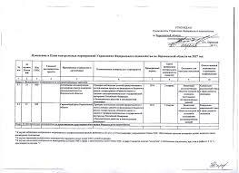 План контрольной работы УФК по Воронежской области izmeneniya v plan ufk po voronezhskoy oblasti 1 173 jpg jpg 222 4 КБ