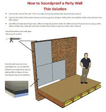 sound insulation for walls. How Much Does It Cost To Soundproof A Wall? Sound Insulation For Walls