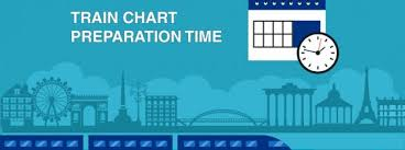 When Irctc Chart Will Be Prepared Train Chart Preparation Time For Indian Railways Irctc