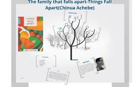 Copy Of Things Fall Apart Family Tree By Jeremiah Chapman On