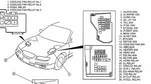 millenia mazda fuse box diagram questions answers pictures fuse box diagrams jturcotte 1713 gif